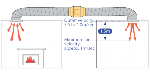 Heat-Transfer-Criteria