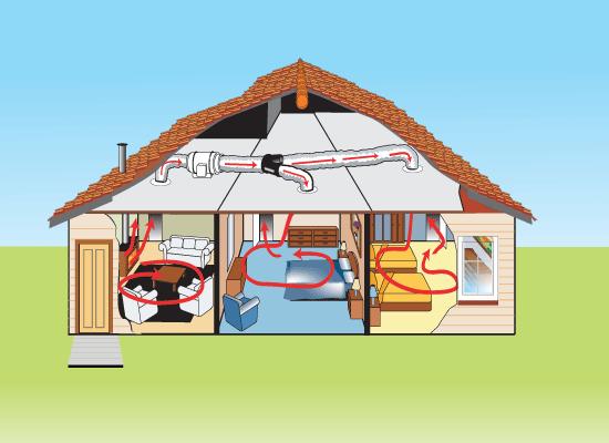 Heat-Transfer-Fan-Kits-Illustration